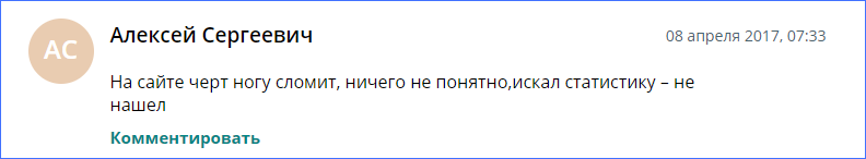 Отзыв о Prognozist.ru