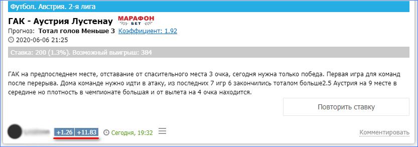 Прогноз на Prognozist.ru