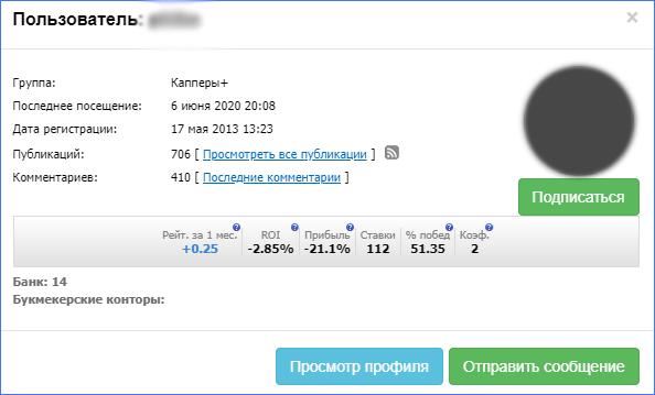 Профиль каппера на Prognozist.ru