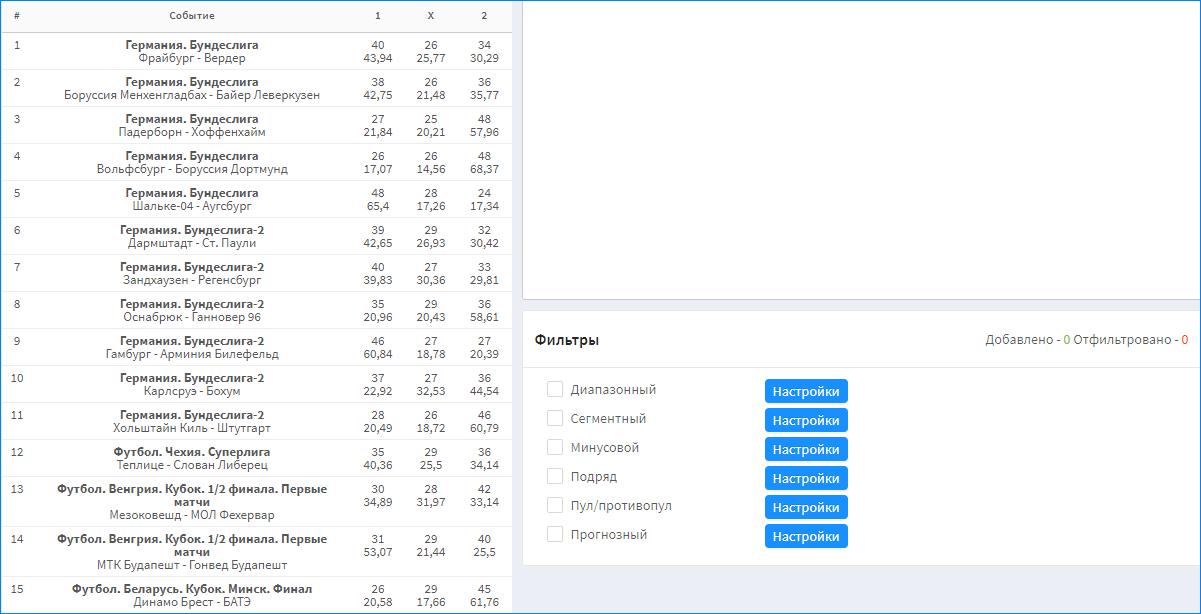 Функционал бриф системы 4bets